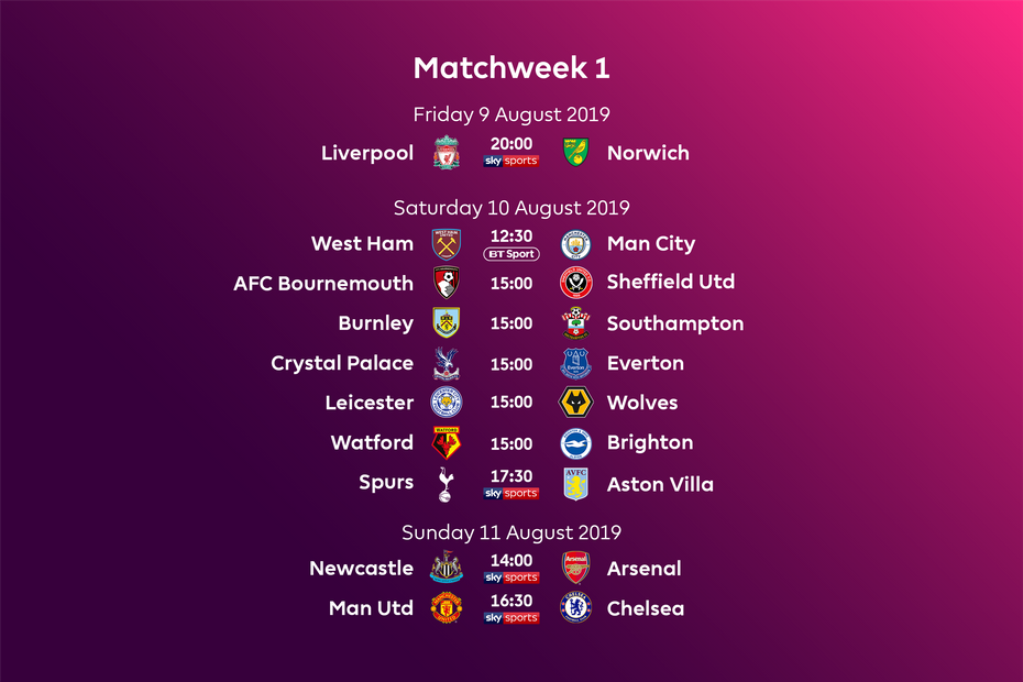 Премьер лига англии по футболу 2019 2020 турнирная таблица [PUNIQRANDLINE-(au-dating-names.txt) 24