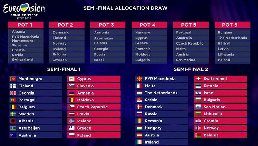 Результаты жеребьевки стран-участниц Евровидения 2017