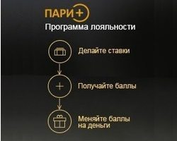 Программа лояльности Пари+ от Пари-Матч