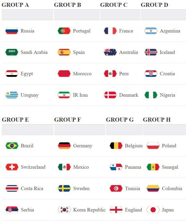 Турнирная таблица чемпионата мира по футболу 2018
